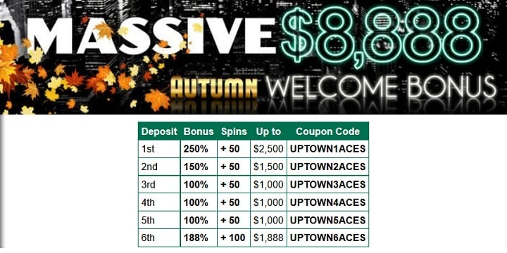 Uptown Aces Casino Promotion